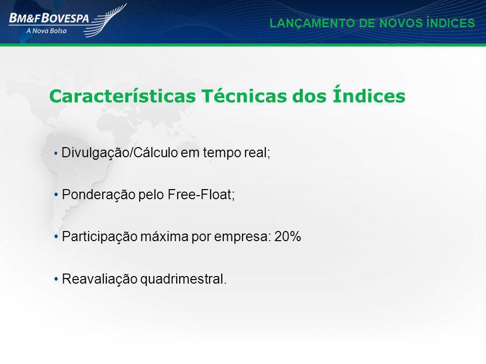 LANÇAMENTO DE NOVOS ÍNDICES Imobiliário – Carteira Setorial (11/12/08) SETORAÇÃO/TIPOPART.% ACUM.