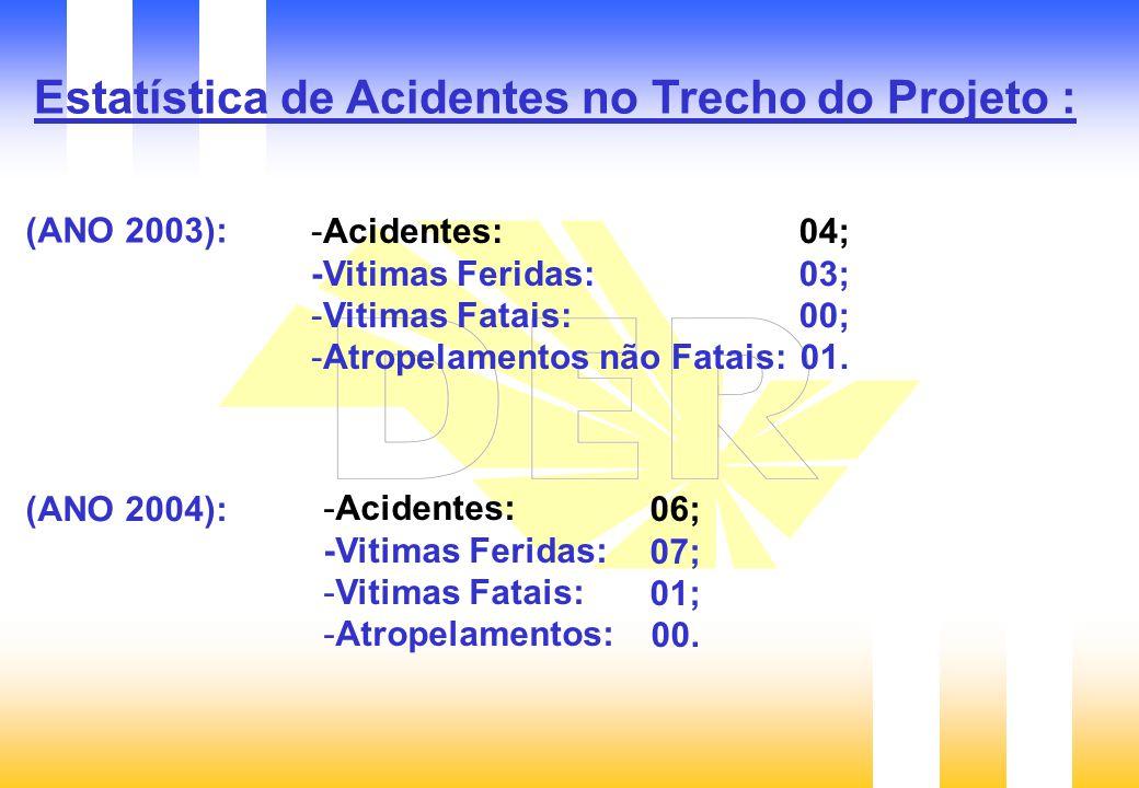 Estatística de Acidentes no Trecho do Projeto : -Acidentes: -Vitimas Feridas: -Vitimas Fatais: -Atropelamentos não Fatais: 04; 03; 00; 01.