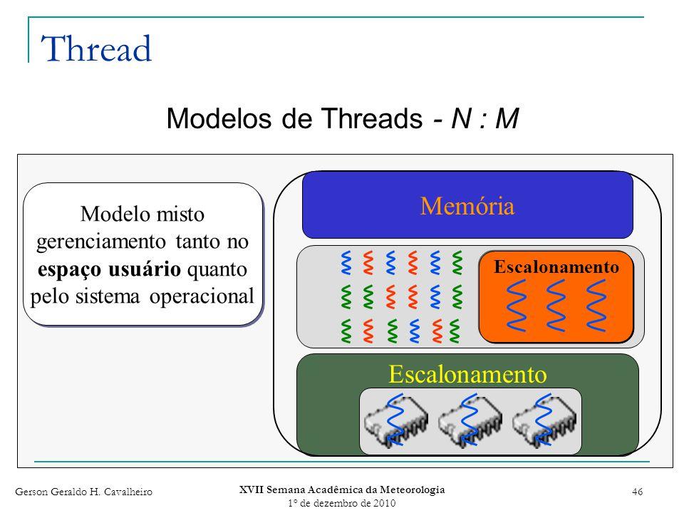 Gerson Geraldo H. Cavalheiro XVII Semana Acadêmica da Meteorologia 1 o de dezembro de 2010 46 Thread Modelos de Threads - N : M Escalonamento Memória