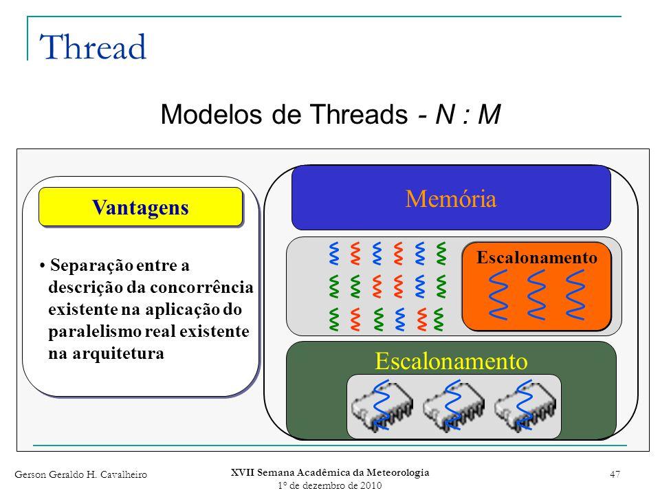 Gerson Geraldo H. Cavalheiro XVII Semana Acadêmica da Meteorologia 1 o de dezembro de 2010 47 Thread Modelos de Threads - N : M Escalonamento Memória