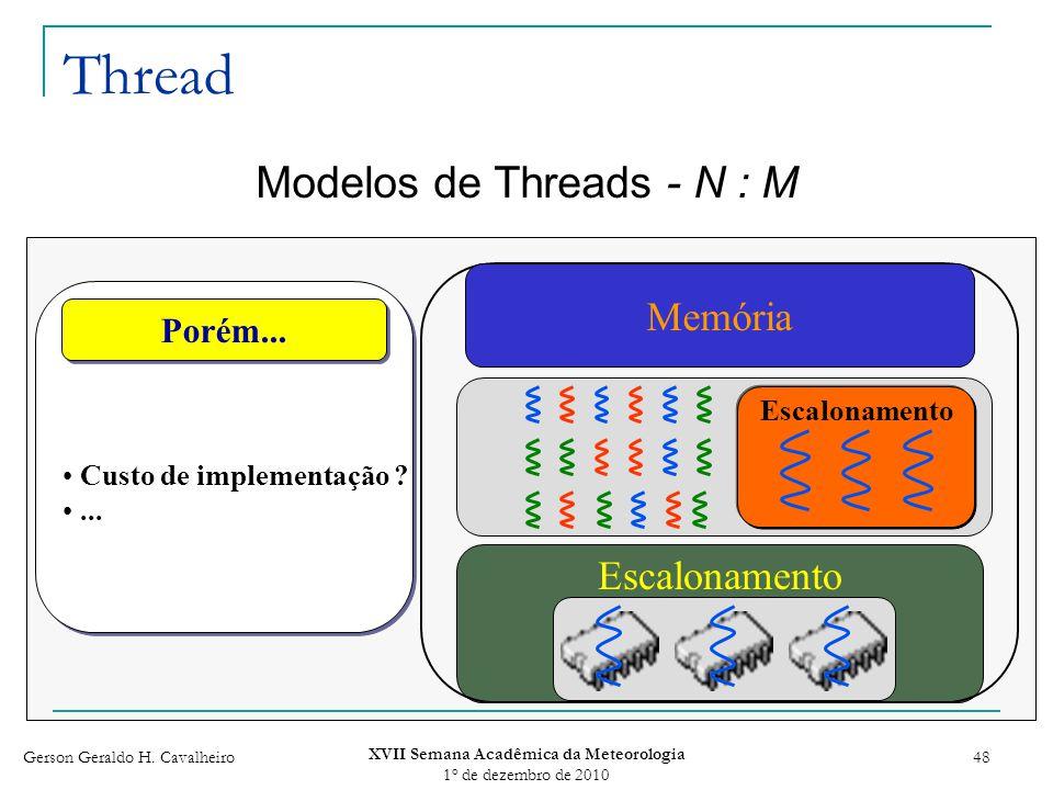 Gerson Geraldo H. Cavalheiro XVII Semana Acadêmica da Meteorologia 1 o de dezembro de 2010 48 Thread Modelos de Threads - N : M Escalonamento Memória