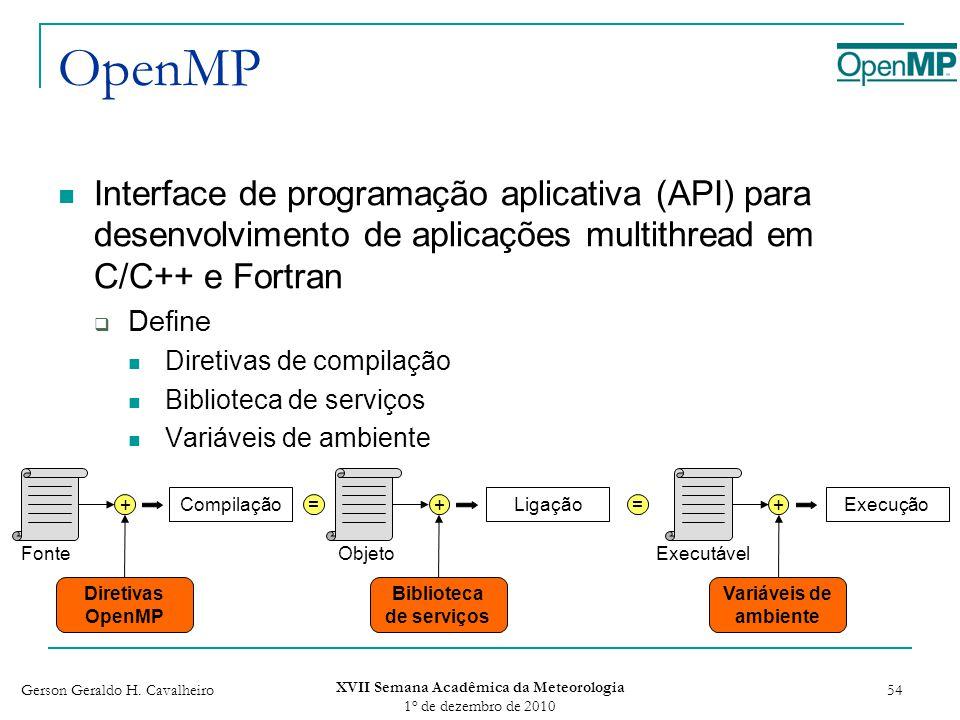 Gerson Geraldo H. Cavalheiro XVII Semana Acadêmica da Meteorologia 1 o de dezembro de 2010 54 Interface de programação aplicativa (API) para desenvolv