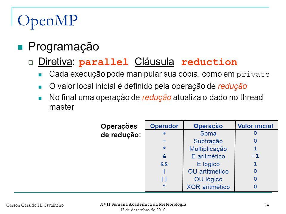 Gerson Geraldo H. Cavalheiro XVII Semana Acadêmica da Meteorologia 1 o de dezembro de 2010 74 OpenMP Programação Diretiva: parallel Cláusula reduction