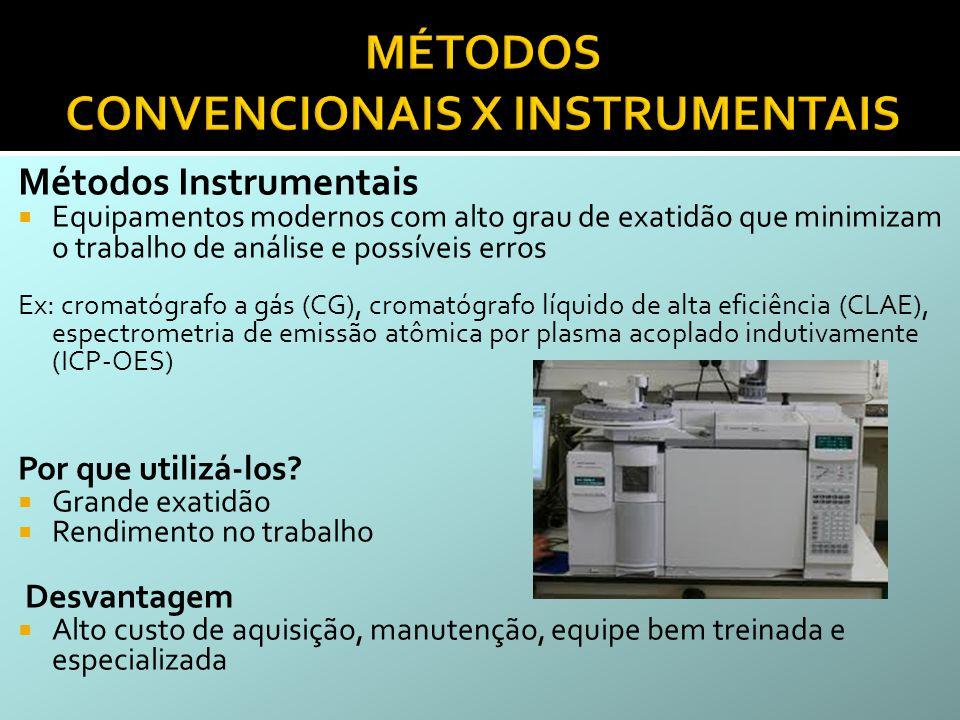 Métodos Instrumentais Equipamentos modernos com alto grau de exatidão que minimizam o trabalho de análise e possíveis erros Ex: cromatógrafo a gás (CG