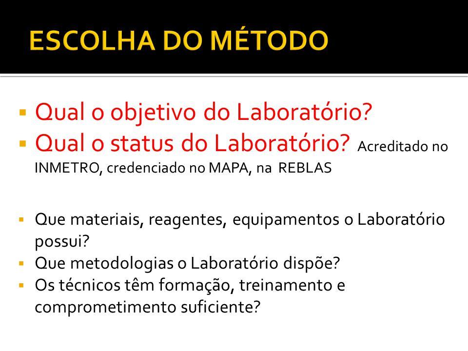 Qual o objetivo do Laboratório? Qual o status do Laboratório? Acreditado no INMETRO, credenciado no MAPA, na REBLAS Que materiais, reagentes, equipame