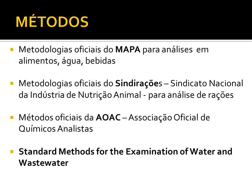 Metodologias oficiais do MAPA para análises em alimentos, água, bebidas Metodologias oficiais do Sindirações – Sindicato Nacional da Indústria de Nutr