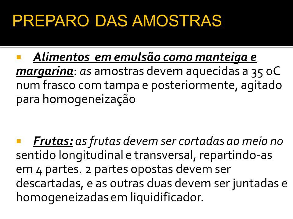 Alimentos em emulsão como manteiga e margarina: as amostras devem aquecidas a 35 oC num frasco com tampa e posteriormente, agitado para homogeneização
