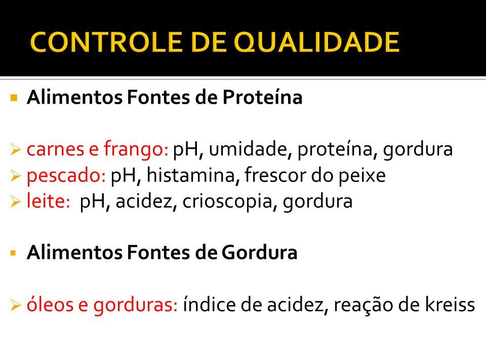 Alimentos Fontes de Proteína carnes e frango: pH, umidade, proteína, gordura pescado: pH, histamina, frescor do peixe leite: pH, acidez, crioscopia, g