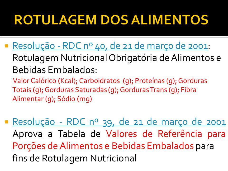 Resolução - RDC nº 40, de 21 de março de 2001: Rotulagem Nutricional Obrigatória de Alimentos e Bebidas Embalados: Resolução - RDC nº 40, de 21 de mar