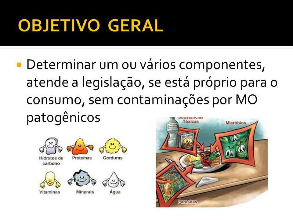 Determinar um ou vários componentes, atende a legislação, se está próprio para o consumo, sem contaminações por MO patogênicos