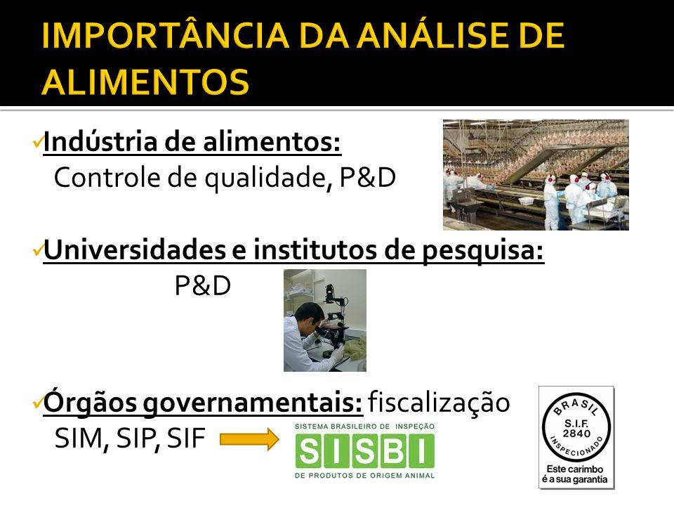 Indústria de alimentos: Controle de qualidade, P&D Universidades e institutos de pesquisa: P&D Órgãos governamentais: fiscalização SIM, SIP, SIF