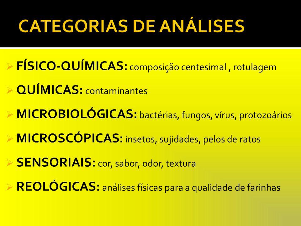 FÍSICO-QUÍMICAS: composição centesimal, rotulagem QUÍMICAS: contaminantes MICROBIOLÓGICAS: bactérias, fungos, vírus, protozoários MICROSCÓPICAS: inset