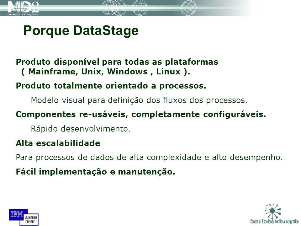 Porque DataStage Produto disponível para todas as plataformas ( Mainframe, Unix, Windows, Linux ). Produto totalmente orientado a processos. Modelo vi