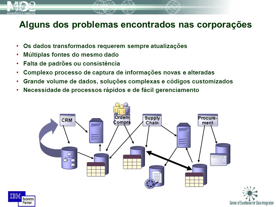 Financial Services CommunicationsIndustrialInsurance Distribution & Services Referências DataStage no BRASIL
