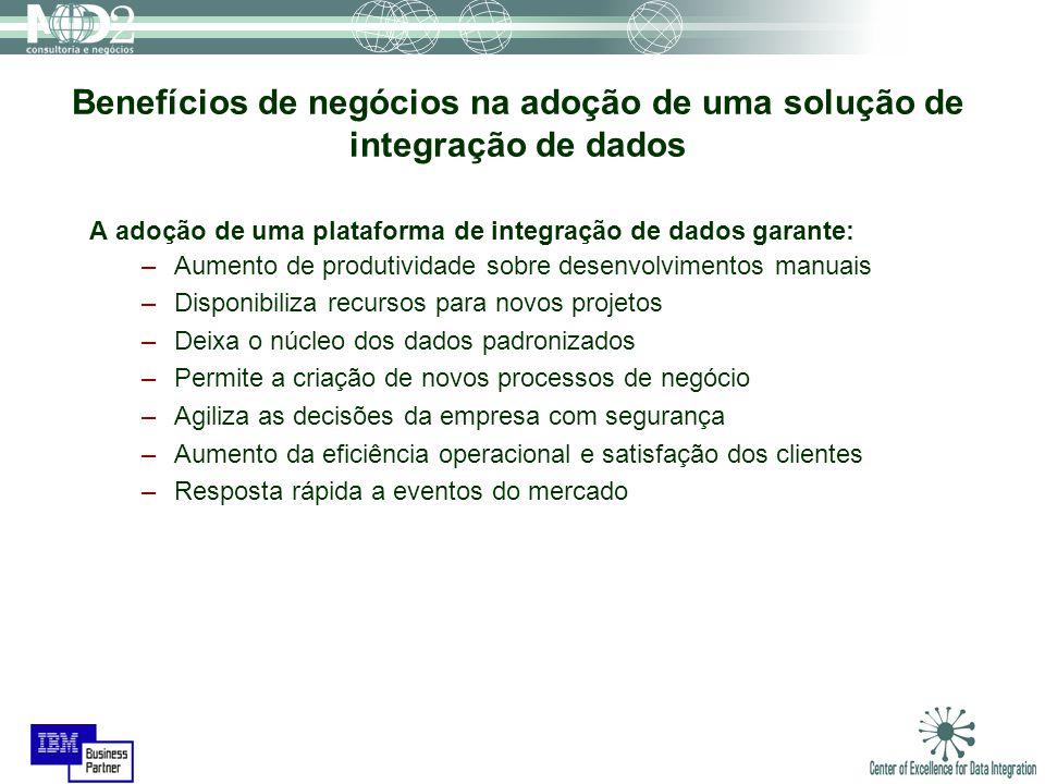 Benefícios de negócios na adoção de uma solução de integração de dados A adoção de uma plataforma de integração de dados garante: –Aumento de produtiv