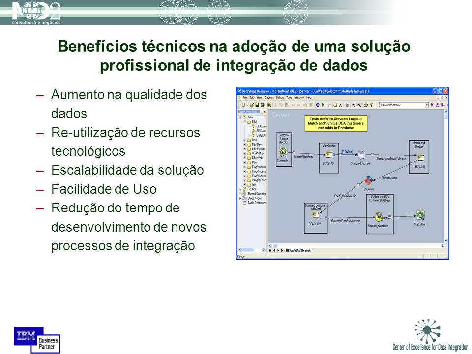Benefícios técnicos na adoção de uma solução profissional de integração de dados –Aumento na qualidade dos dados –Re-utilização de recursos tecnológic