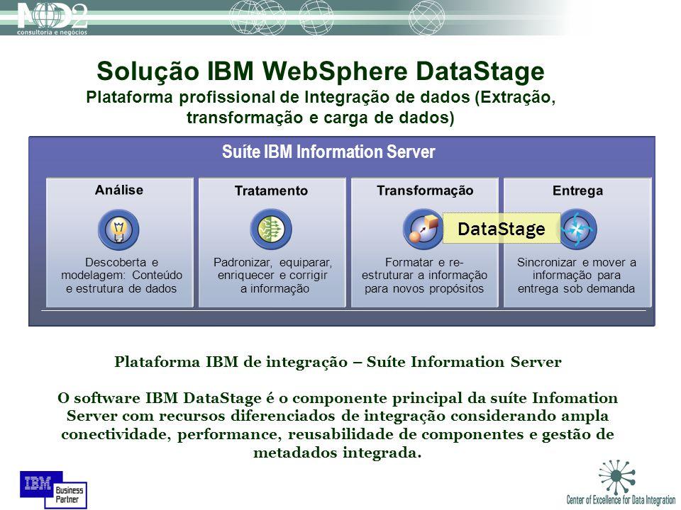 Solução IBM WebSphere DataStage Plataforma profissional de Integração de dados (Extração, transformação e carga de dados) Suíte IBM Information Server