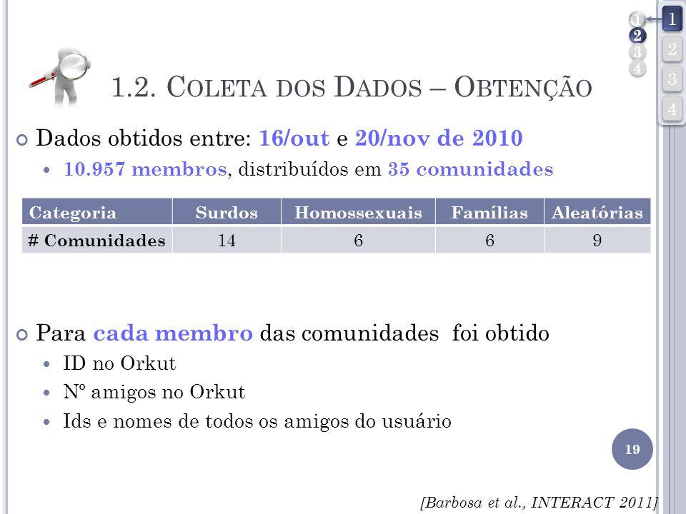 1.2. C OLETA DOS D ADOS – O BTENÇÃO Dados obtidos entre: 16/out e 20/nov de 2010 10.957 membros, distribuídos em 35 comunidades Para cada membro das c