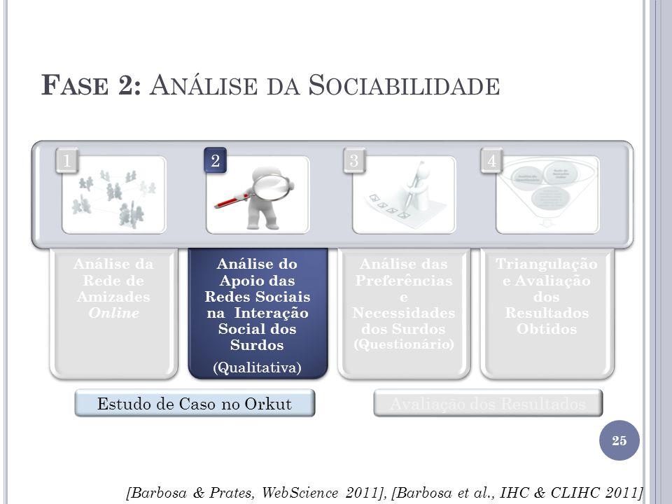 F ASE 2: A NÁLISE DA S OCIABILIDADE 25 Estudo de Caso no OrkutAvaliação dos Resultados 4 4 3 3 2 2 1 1 [Barbosa & Prates, WebScience 2011], [Barbosa e