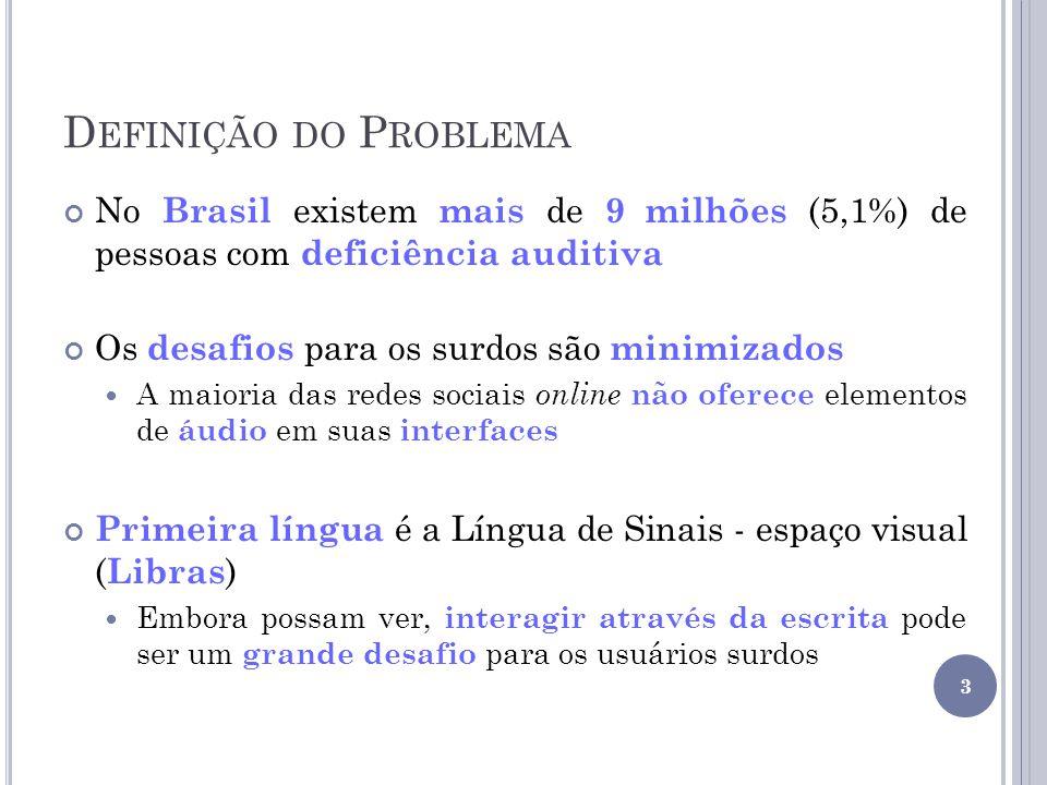 D EFINIÇÃO DO P ROBLEMA No Brasil existem mais de 9 milhões (5,1%) de pessoas com deficiência auditiva Os desafios para os surdos são minimizados A ma