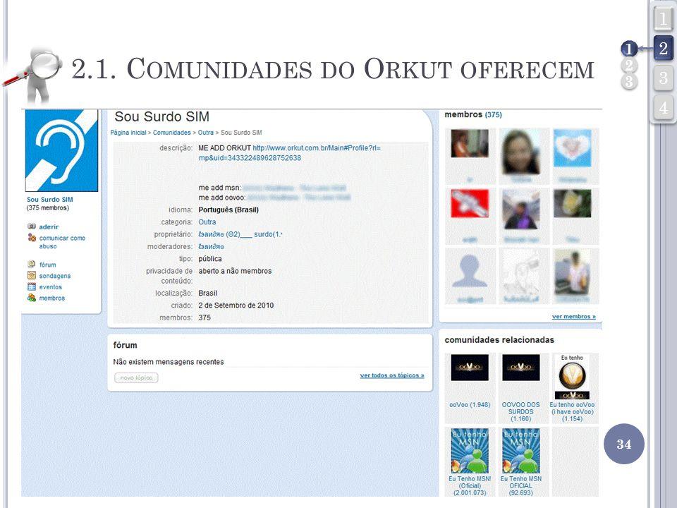 2.1. C OMUNIDADES DO O RKUT OFERECEM 34 4 4 3 3 2 2 1 1 1 1 2 2 3 3