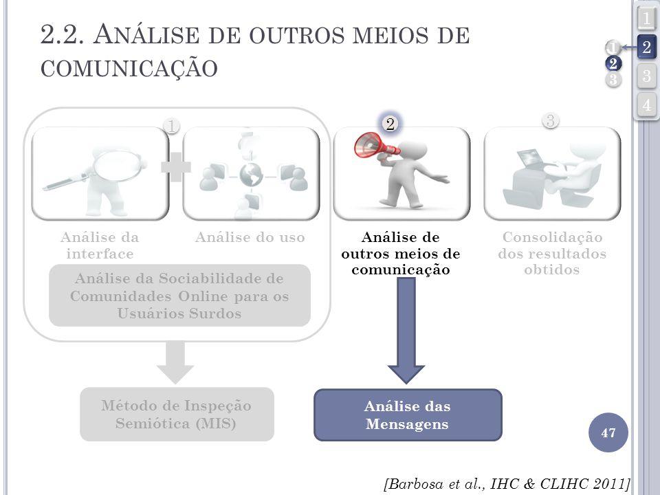 2.2. A NÁLISE DE OUTROS MEIOS DE COMUNICAÇÃO 47 Análise da interface Análise do usoAnálise de outros meios de comunicação Consolidação dos resultados