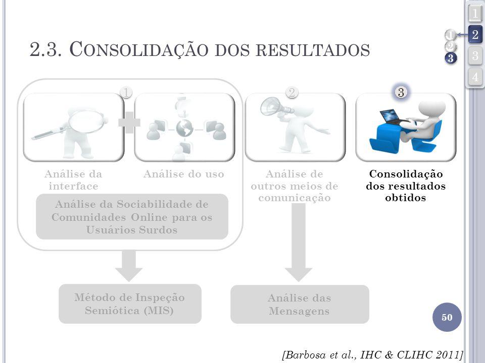 2.3. C ONSOLIDAÇÃO DOS RESULTADOS 50 Análise da interface Análise do usoAnálise de outros meios de comunicação Consolidação dos resultados obtidos Aná