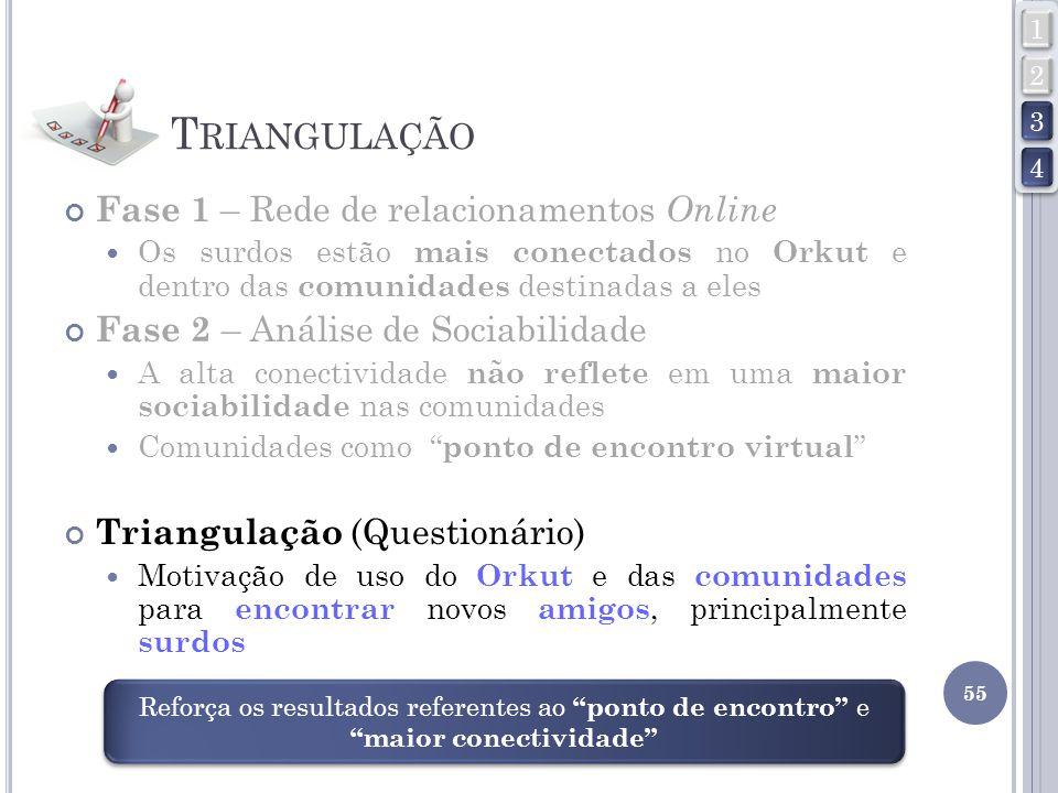 T RIANGULAÇÃO Fase 1 – Rede de relacionamentos Online Os surdos estão mais conectados no Orkut e dentro das comunidades destinadas a eles Fase 2 – Aná