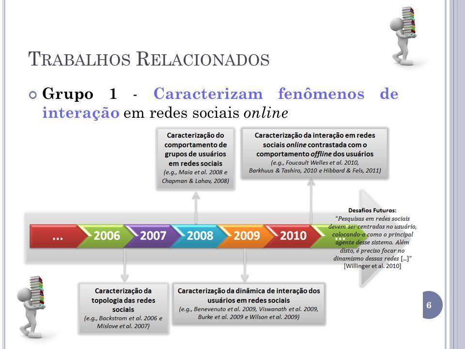 T RABALHOS R ELACIONADOS Grupo 1 - Caracterizam fenômenos de interação em redes sociais online 6