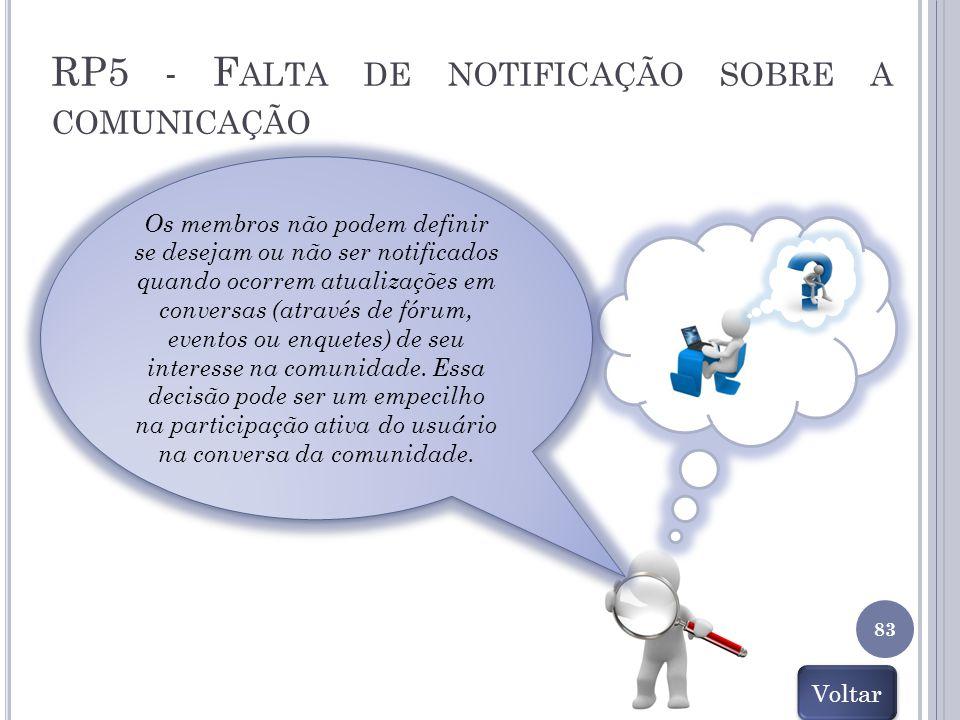 83 RP5 - F ALTA DE NOTIFICAÇÃO SOBRE A COMUNICAÇÃO Os membros não podem definir se desejam ou não ser notificados quando ocorrem atualizações em conve