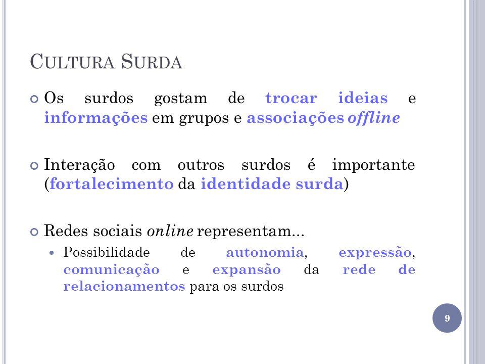 C ULTURA S URDA Os surdos gostam de trocar ideias e informações em grupos e associações offline Interação com outros surdos é importante ( fortalecime