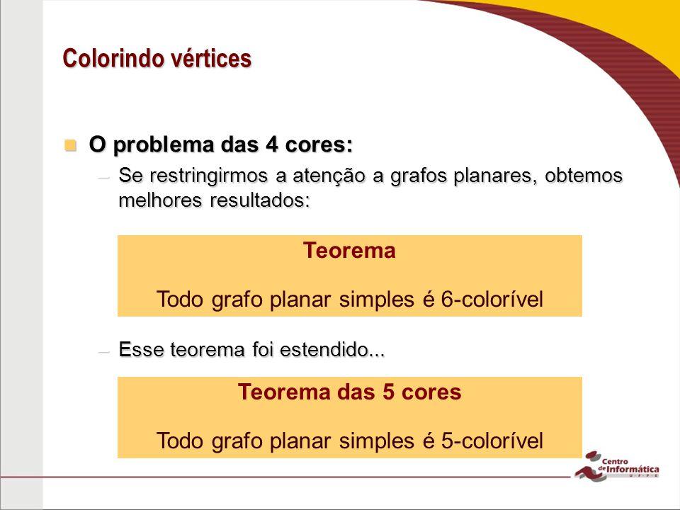 Colorindo vértices O problema das 4 cores: O problema das 4 cores: –Se restringirmos a atenção a grafos planares, obtemos melhores resultados: –Esse teorema foi estendido...
