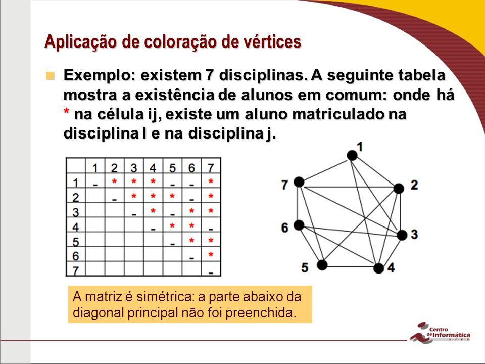 Aplicação de coloração de vértices Exemplo: existem 7 disciplinas. A seguinte tabela mostra a existência de alunos em comum: onde há * na célula ij, e