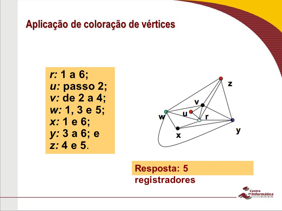 Aplicação de coloração de vértices r: 1 a 6; u: passo 2; v: de 2 a 4; w: 1, 3 e 5; x: 1 e 6; y: 3 a 6; e z: 4 e 5. Resposta: 5 registradores