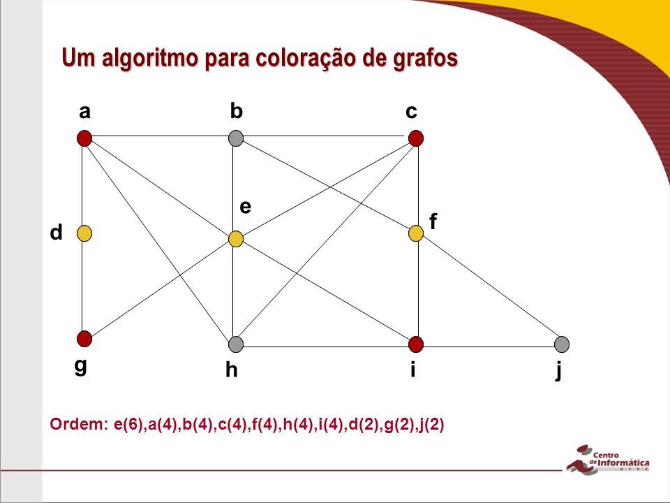 cab h g ji e f Ordem: e(6),a(4),b(4),c(4),f(4),h(4),i(4),d(2),g(2),j(2) Um algoritmo para coloração de grafos d