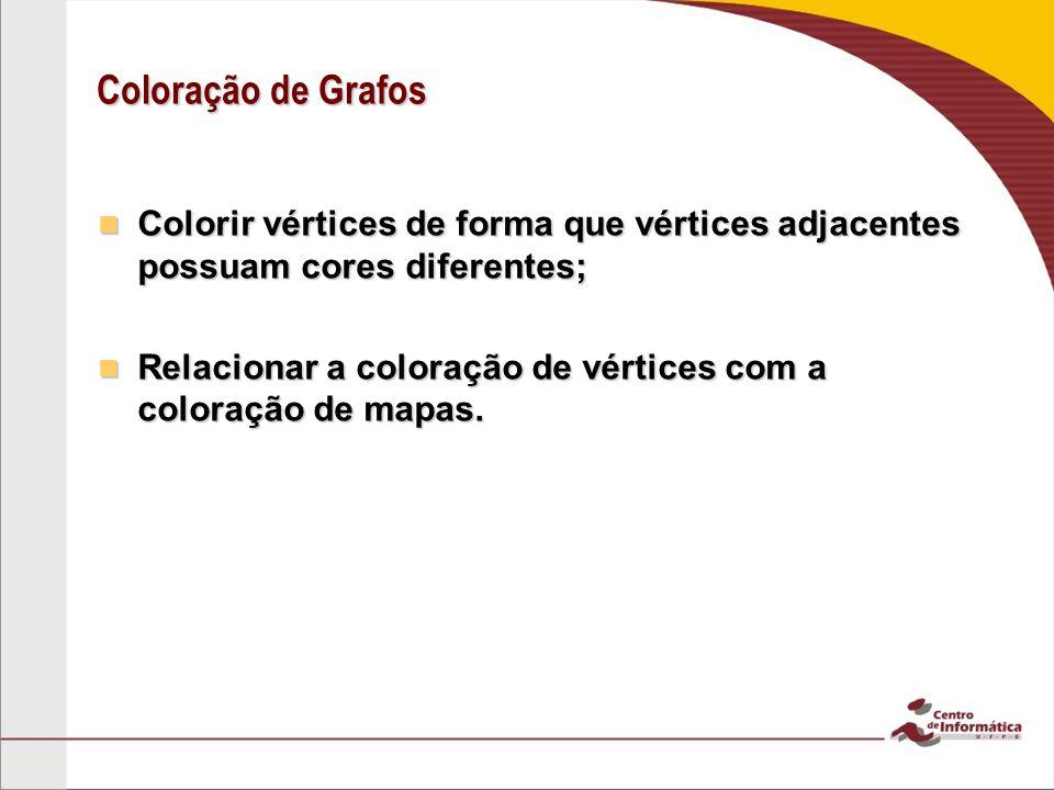 Coloração de Grafos Colorir vértices de forma que vértices adjacentes possuam cores diferentes; Colorir vértices de forma que vértices adjacentes possuam cores diferentes; Relacionar a coloração de vértices com a coloração de mapas.
