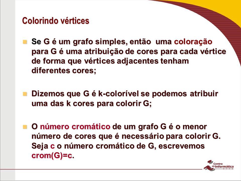Colorindo vértices Se G é um grafo simples, então uma coloração para G é uma atribuição de cores para cada vértice de forma que vértices adjacentes tenham diferentes cores; Se G é um grafo simples, então uma coloração para G é uma atribuição de cores para cada vértice de forma que vértices adjacentes tenham diferentes cores; Dizemos que G é k-colorível se podemos atribuir uma das k cores para colorir G; Dizemos que G é k-colorível se podemos atribuir uma das k cores para colorir G; O número cromático de um grafo G é o menor número de cores que é necessário para colorir G.