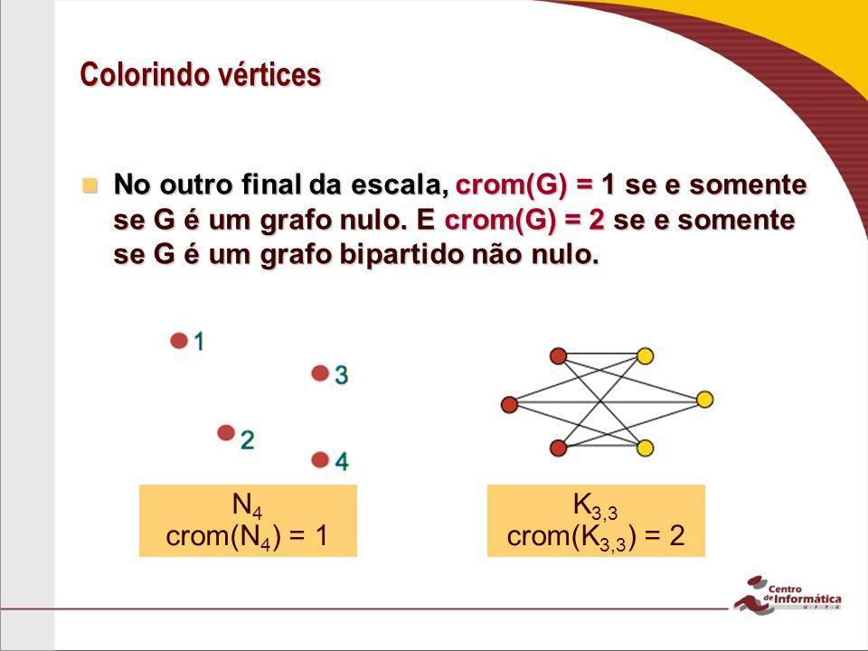 Colorindo vértices No outro final da escala, crom(G) = 1 se e somente se G é um grafo nulo. E crom(G) = 2 se e somente se G é um grafo bipartido não n
