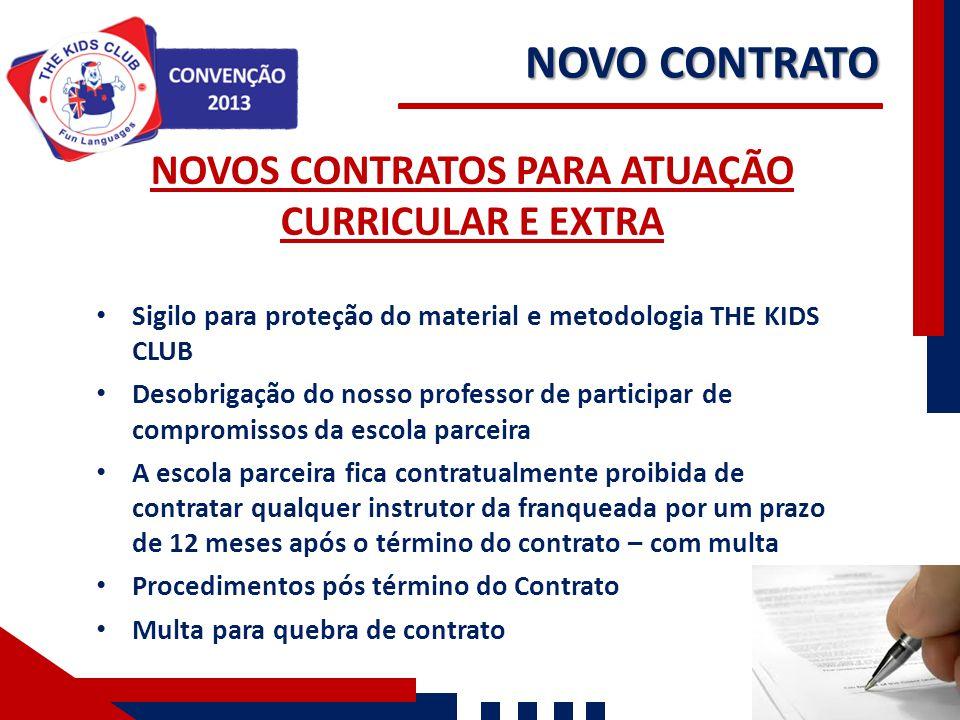 NOVO CONTRATO Nossos Números NOVOS CONTRATOS PARA ATUAÇÃO CURRICULAR E EXTRA Sigilo para proteção do material e metodologia THE KIDS CLUB Desobrigação