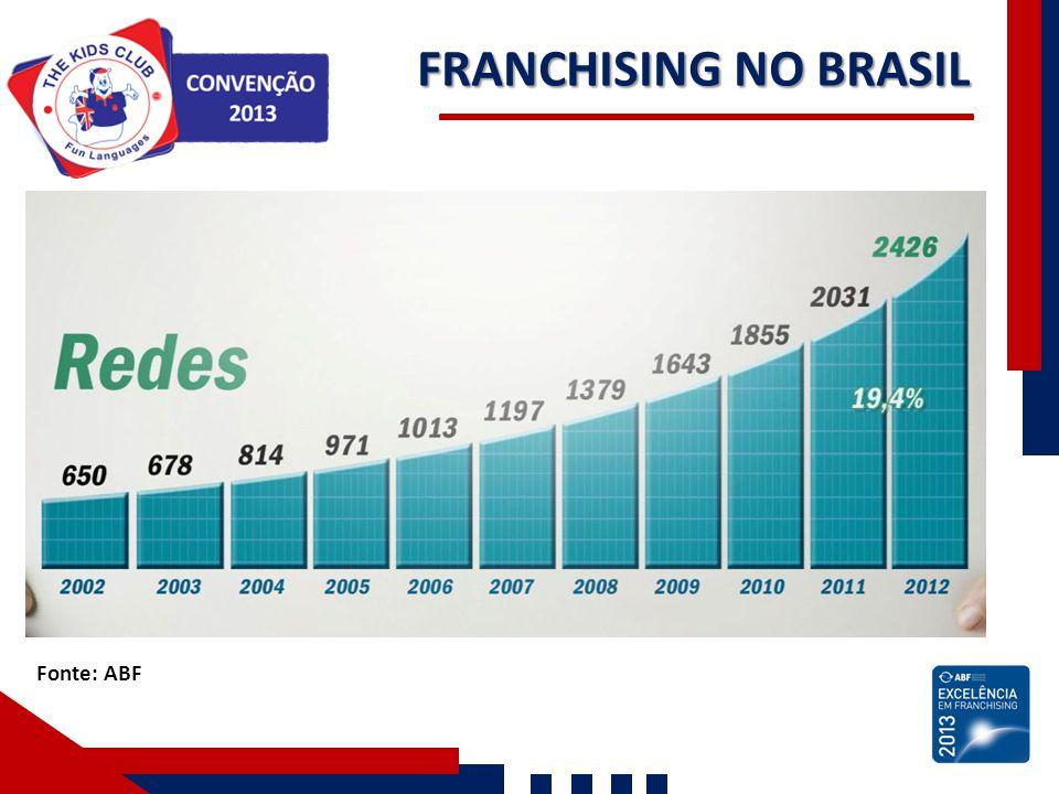 CONVENÇÃO DE FRANQUEADOS 2013 NOSSA CONVENÇÃO ESTÁ COMEÇANDO.