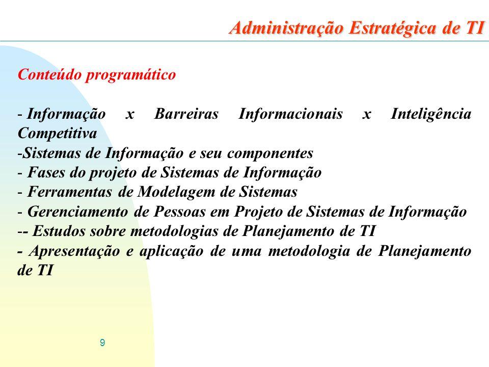 9 Conteúdo programático - Informação x Barreiras Informacionais x Inteligência Competitiva -Sistemas de Informação e seu componentes - Fases do projet