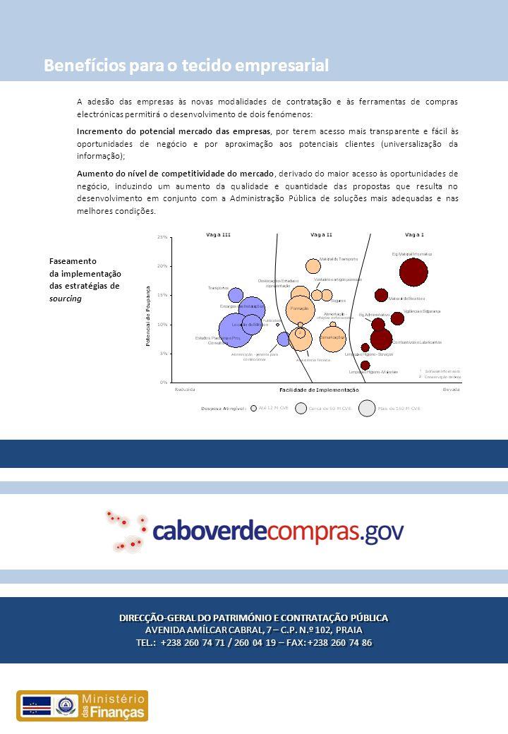 DIRECÇÃO-GERAL DO PATRIMÓNIO E CONTRATAÇÃO PÚBLICA AVENIDA AMÍLCAR CABRAL, 7 – C.P.
