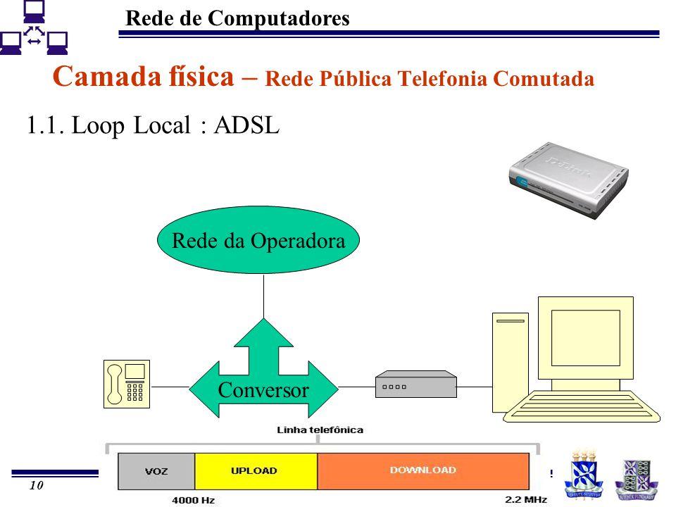 Rede de Computadores 10 Camada física – Rede Pública Telefonia Comutada 1.1. Loop Local : ADSL Conversor Rede da Operadora
