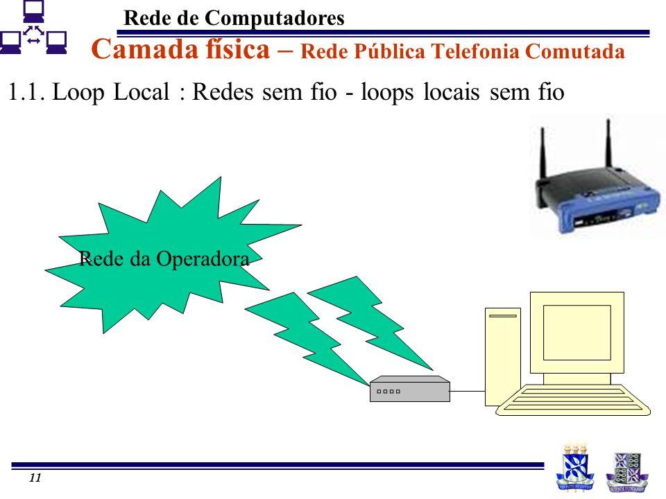 Rede de Computadores 11 Camada física – Rede Pública Telefonia Comutada 1.1. Loop Local : Redes sem fio - loops locais sem fio Rede da Operadora