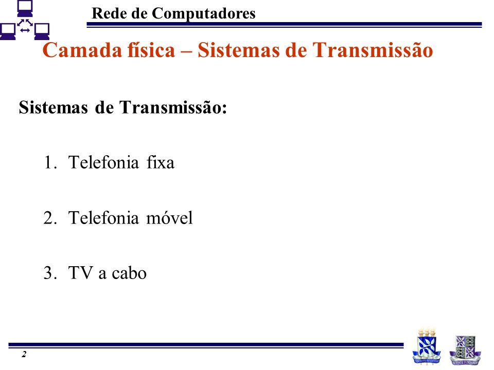 Rede de Computadores 2 Camada física – Sistemas de Transmissão Sistemas de Transmissão: 1.Telefonia fixa 2.Telefonia móvel 3.TV a cabo
