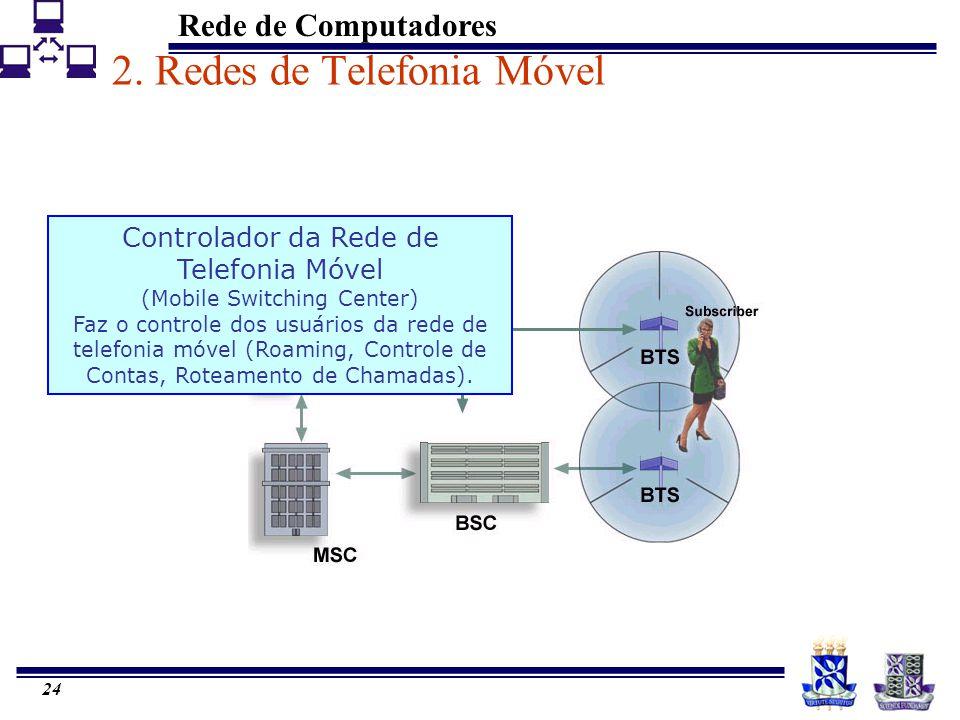 Rede de Computadores 24 Controlador da Rede de Telefonia Móvel (Mobile Switching Center) Faz o controle dos usuários da rede de telefonia móvel (Roami