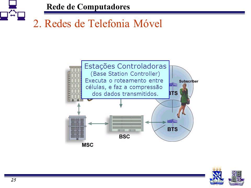 Rede de Computadores 25 2. Redes de Telefonia Móvel Estações Controladoras (Base Station Controller) Executa o roteamento entre células, e faz a compr