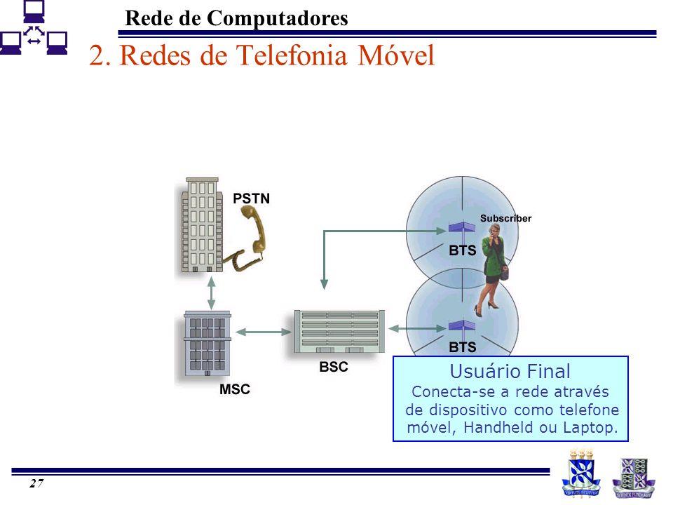 Rede de Computadores 27 2. Redes de Telefonia Móvel Usuário Final Conecta-se a rede através de dispositivo como telefone móvel, Handheld ou Laptop.