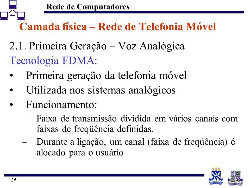 Rede de Computadores 29 Camada física – Rede de Telefonia Móvel 2.1. Primeira Geração – Voz Analógica Tecnologia FDMA: Primeira geração da telefonia m