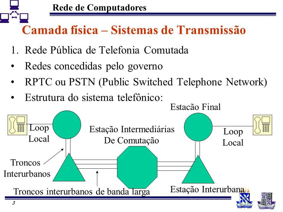 Rede de Computadores 3 Camada física – Sistemas de Transmissão 1.Rede Pública de Telefonia Comutada Redes concedidas pelo governo RPTC ou PSTN (Public